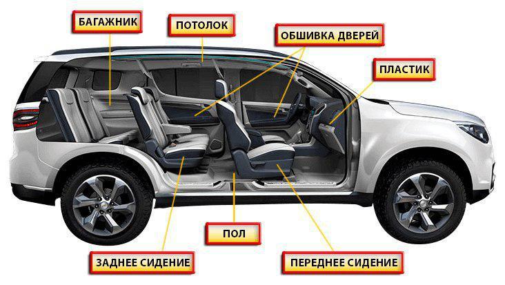 чистка салона автомобиля Королёв цены